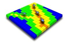 Vflo - Physics-based Hydrologic Modeling