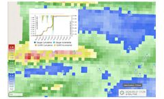 Gauge Adjusted Radar Rainfall (GARR) Software