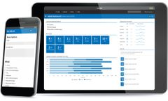 Mobile EHS Software