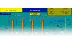 Oxidizer Maintenance Packages