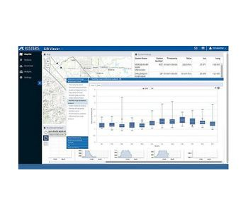 Professional Water Resource Management Software-2