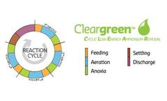 Cleargreen - Biological Treatment of Effluents With High Concentrations of Ammonia