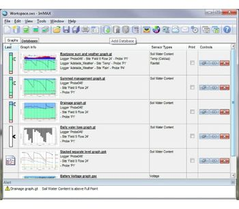 IrriMAX Desktop - Real Insights and Decision Making Software