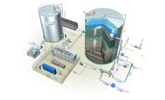 Biomar - Model AFB, ASBx & OMB - Biological Wastewater Treatment Plant