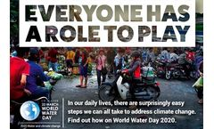 World Water Day 2020: Water and Climate Change