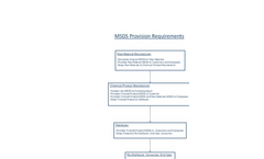 MSDS Management Solutions Services Brochure