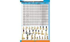 Pressure Regulators - Datasheet