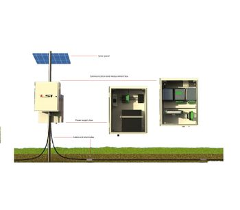 G.Re.T.A. - Model GRT001 - Georesistivimeter for Time Lapse Analisys