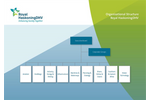 The Organisational Structure of Royal Haskoning- Brochure