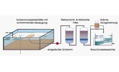 Sludge Water Treatment
