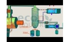 econ industries VacuDry - Working Principle Animation - Video