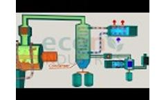 VacuDry® - vacuum thermal desorption-indirect heated - Video