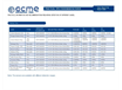 ACME - Practical Tips From Manufacturer - Datasheet