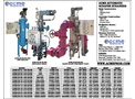 ACME - Model ACRS - Sizing Handout Table - Brochure