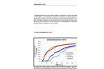 Biodegradation Tests - Datasheet