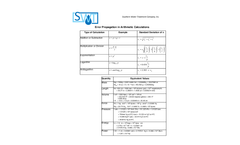 SWT - Lab & Analytical Services Brochure