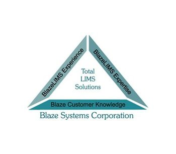 BlazeLink - Laboratory Interfacing Software