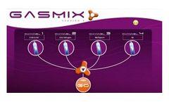 GasMix - Powerful Software