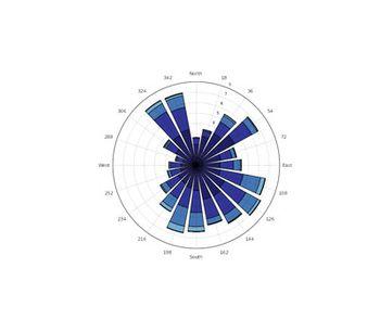 AmmonitOR - Ammonit Online Report