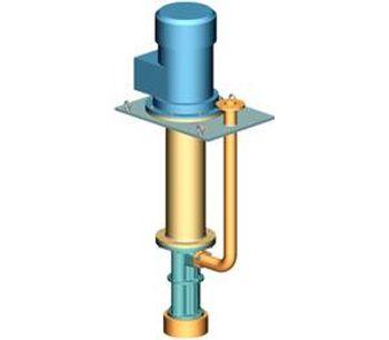 ALLUB - Model Series RUV - Three-Screw Pump