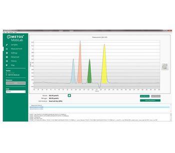 iMETOS MobiLab - Soil and Plant Sap Analytics Software