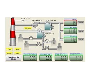 DataSoft - Continuous Emissions & Opacity Monitoring