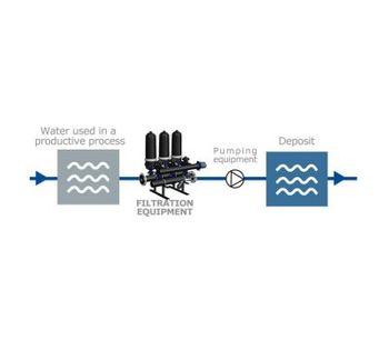 Filtration solution for reuse application - Water and Wastewater - Water Filtration and Separation