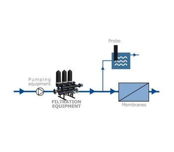 Safety filter for filtration solution application - Water and Wastewater - Water Filtration and Separation