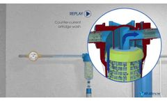 SELF-CLEANING WATER FILTERS with BACK-WASH: ATLAS FILTRI's HYDRA - Video