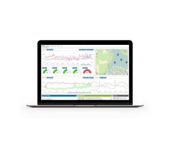 Real-time Water Quality Monitoring Software