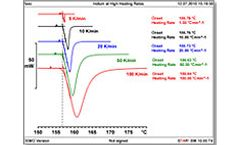 Webinar : ANA – Calibration in Thermal Analysis