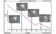 Webinar : Thermal Optical Methods