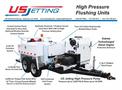 Flushing Units – Brochure