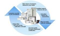 Continuous Gas Analysis
