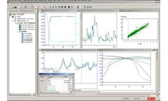 ABB-Measurement - Predictive Emission Monitoring Systems (PEMS) - Inferential Modeling Platform (IMP)