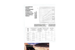 Model WSP - Vibrating Grizzly Screen Technical Datasheet