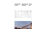Model NT - Belt Conveyor Technical Datasheet