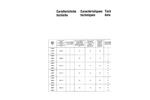 Model W - Vibrating Screen Technical Datasheet