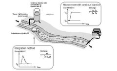 Model evaluation of RIMPUFF within complex terrain using an 41Ar radiological dataset