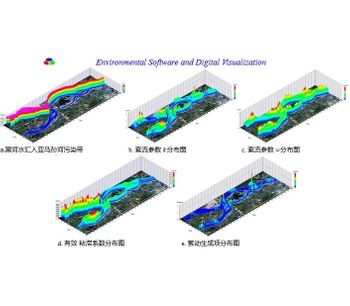 CFD Software for Quasi 3D Refinedly Modeling-4