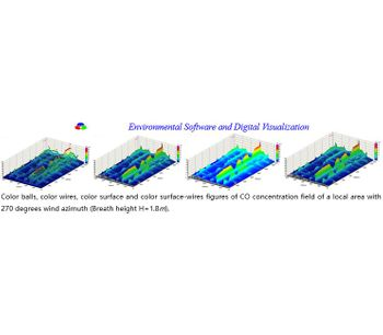 Full Simulation Software for Vehicle Exhaust Emission in The Main Urban Area of Beijing City-3