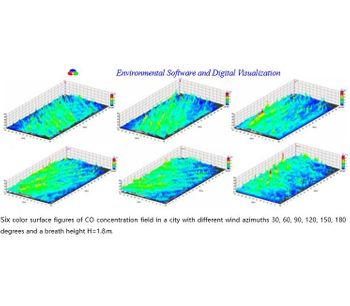 Full Simulation Software for Vehicle Exhaust Emission in The Main Urban Area of Beijing City-4