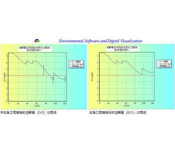 River Self-Purification Modeler-2