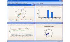 Envista Air Resources Manager (Envista ARM)