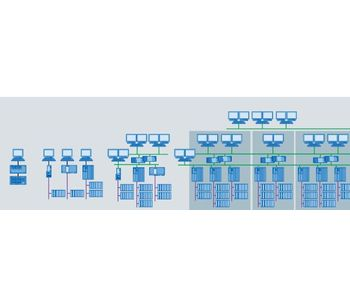 Goodtech - Version PCS7 - Modular High Performance DCS Control System