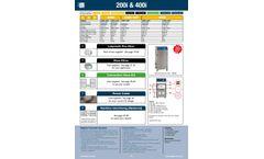 Purex - Model 200i-HP - Fully Automatic Digital Fume Extractor  - Brochure