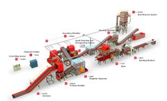 Pre-treatment of General Industrial Waste