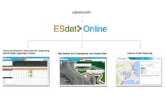 Mud Environmental - Case Study of a Truly Digital Business using ESdat Online