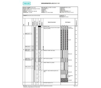 Geotechnical Borehole Logging and Software