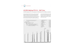 US EPA Method TO-13 (Ambient Air PAHs by PUF-GC-MS) on SLB-5ms